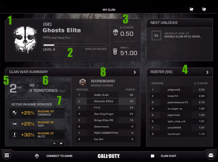 cod ghosts clan wars page